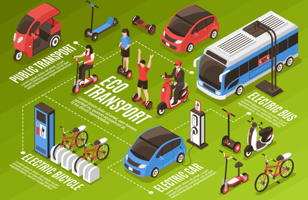 smart mobility 2021