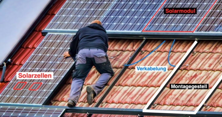 What is photovoltaics? Man on roof with solar system