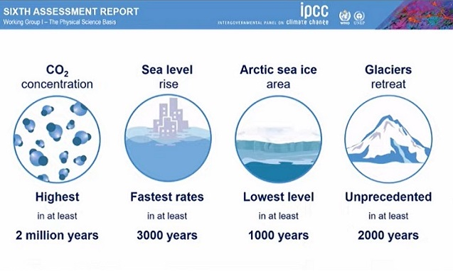 IPCC-Climate-Change-2021-Report-Human-activities-are-making-extreme